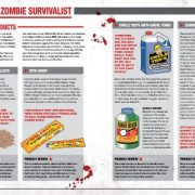 Zombie-Survival-Manual-The-complete-guide-to-surviving-a-zombie-attack-Owners-Apocalypse-Manual-0-4
